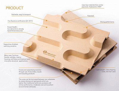 Легкие плиты Neucor: сверху – строение плит среднего слоя, снизу – примеры комбинации среднего слоя и рубашек
