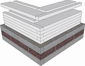 Рис. 2. Чередование слоев широкихи узких досок