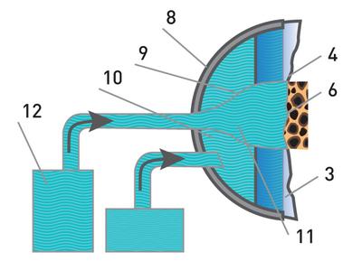 Рис. 4. Пропиточное устройство для раздельной пропитки фаутной и здоровой зон древесины заготовки
