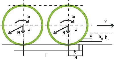 Рис. 4. Принципиальная схема деформациипочвогрунта под гусеницей машины