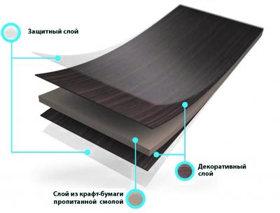 Рис. 6. Декоративный бумажно-слоистый пластик HPL Lemark