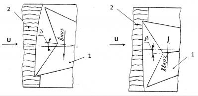 Рис. 2. Положение зуба пилы: а – при движении пилы вниз; б – при движении пилы вверх 1 – зуб пилы; 2 – древесина