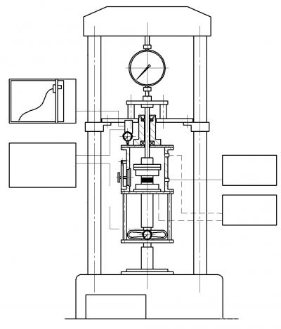 Рис. 1. Принципиальная схема экспериментальной установки Г. И. Орлова для исследования процесса склеивания шпона в условиях, моделирующих условия серединной зоны пакета промышленного формата