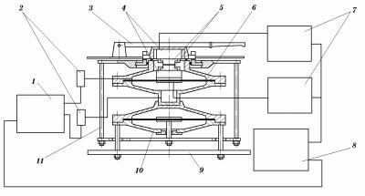 Рис. 5. Принципиальная схема прибора для контроля клеящих свойств синтетических смол и клеев