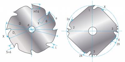 Рис. 1. Круглые пилы: а – безопасная; б – квадратная