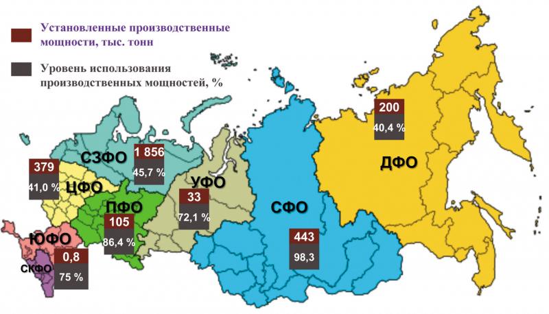 Установленные мощности по производству древесных пеллет и уровень их использования по регионам Российской Федерации в 2019 году, тыс. т