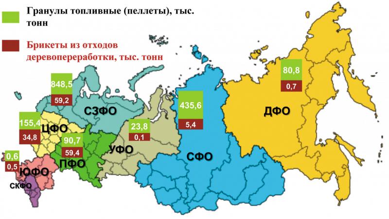 Распределение производства древесных пеллет и брикетов по федеральным округам РФ в 2019 году, тыс. т