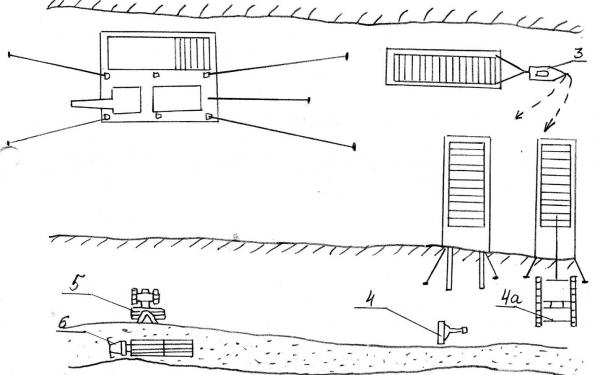 Рис. 4. Технологическая схема освоения затонувшей древесины