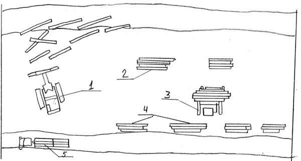 Рис. 6. Технологическая схема освоения затонувшей древесины с помощью погрузчика