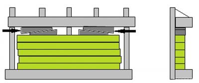 Схема клеильного пресса с клиновыми затворами