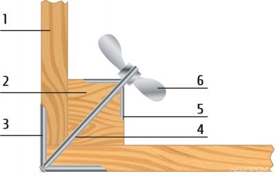 Схема соединения трех взаимно перпендикулярных брусков: