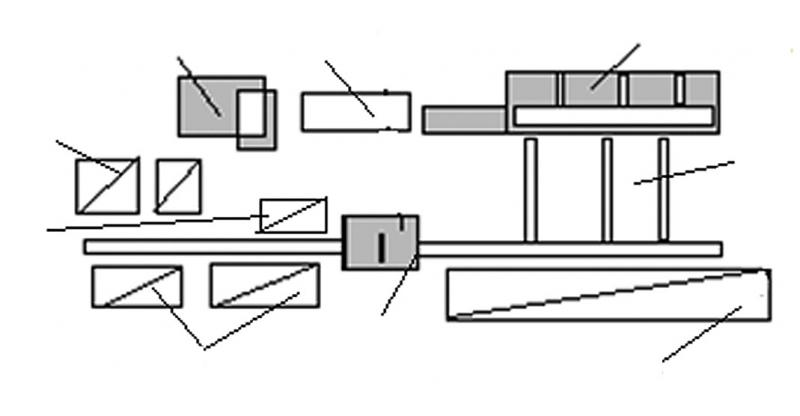 Рис. 10. Схема участка торцевания и сращивания пиломатериалов