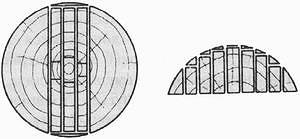 Рис. 1. Развально-сегментная схема раскроя пиловочных бревен на заготовки