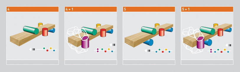 Схема расположения шпинделей станка Casadei Matrix 23 Super