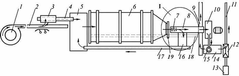 Рис. 1. Схема цеха для выработки технологической щепы