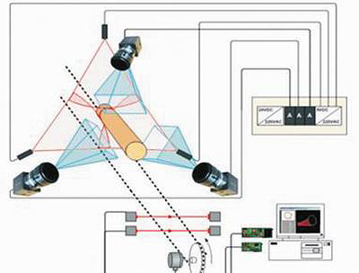 Рис. 3. 3D-сканер