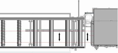 Перед подачей доски в кромкообрезной станок оператор задает ее требуемую ширину, в соответствии с которой затем режется кромка