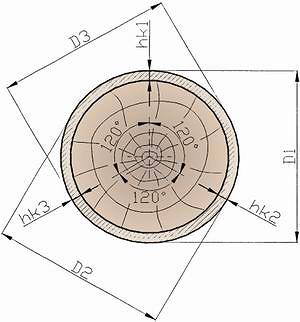 Рис. 2. Схема измерения диаметра бревна и толщины коры