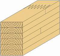Многослойная клееная древесина