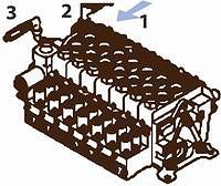 Рис. 7. Размещение датчиков давления и потока в принципиальной схеме рабочей гидравлической системы