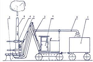 Рис. 5. Срезающе-рубительно-трелевочная машина (СРТМ)