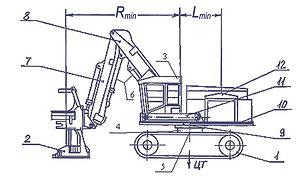 Рис. 6. ВПМ при минимальном вылете гидроманипулятора
