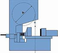 в – вертикального (делительного) для бруса
