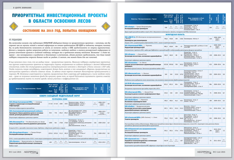 Посмотреть в PDF-версии журнала. Таблица приоритетных проектов