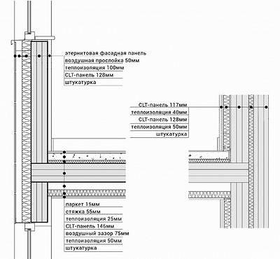 Разрез наружной стены и перекрытия здания Stadthaus