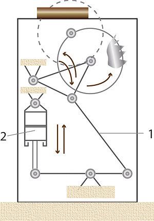 Рис. 1. Схема торцовочного станка с нижним расположением пилы