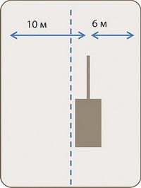 Рис. 4. Во время рубок машина движется вдоль осевой линии