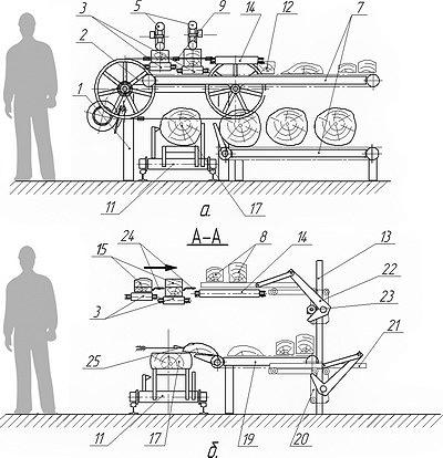Рис. 2. Схема станка с бревнопильной кареткой при реализации метода пиления второй ветвью ленточной пилы (из патента «Ленточнопильный станок, RU 2547551»)