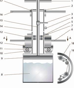 Рис. 6. Устройство для вырезания образца почвы