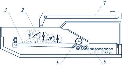 Рис. 11. Схема формующей машины: 1 – ленточный подающий конвейер
