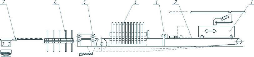 Рис. 2. Общий вид (со стороны формирующей машины) и схема линии прессования на стальной ленте с подвижной формующей машиной и одноэтажным горячим прессом