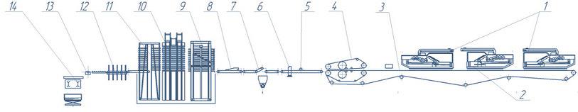 Рис. 3. Общий вид и схема линии бесподдонного способа прессования трехслойных плит с ленточно-валковым прессом для подпрессовки и многоэтажным горячим прессом