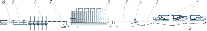 Рис. 5. Общий вид одноэтажного пресса и схема линии производства компании Shanghai Chanho Machinery Co., Ltd