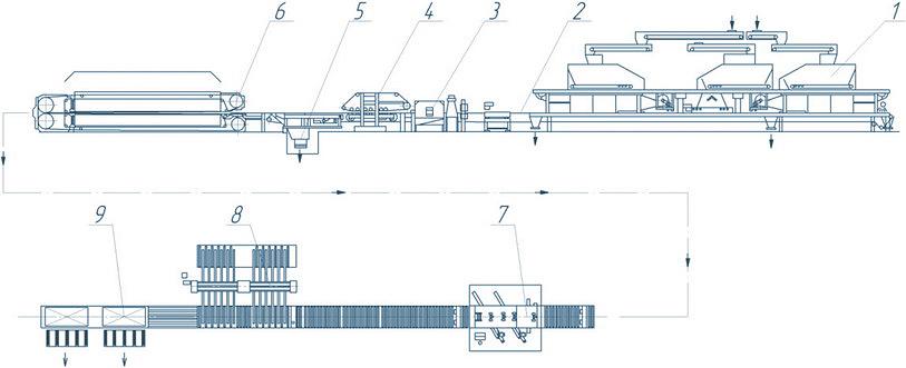 Рис. 6. Общий вид пресса непрерывного действия ContiPlus и схема линии производства компании D-SWPM