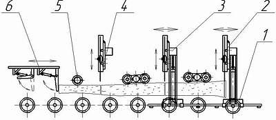 Рис. 4. Вид и схема пильного агрегата