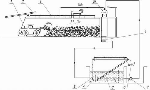 Рис. 5. Схема туннеля ГТО