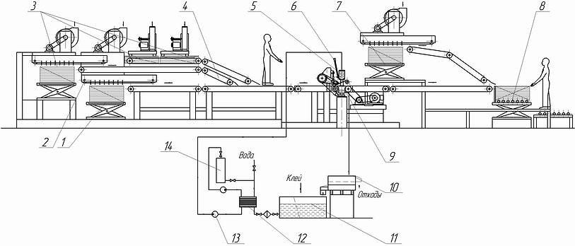 Рис. 13. Клеевая головка и схема линии нанесения наливом