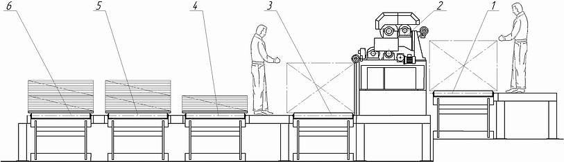 Рис. 15. Общий вид и схема участка сборки пакетов на заводе Timber Products Co