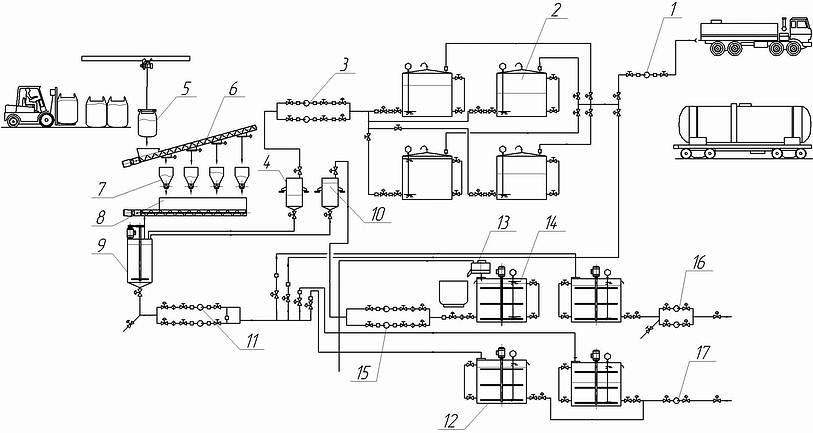 Рис. 9. Схема участка клееприготовления