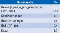Таблица 2. Состав клея, используемого на ЕФК для линии клееналива