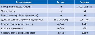 Таблица 5. Основные технические характеристики пресса Spar-Tek