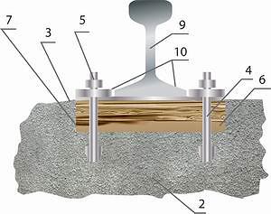 Рис. 1. Конструкция шпалы, разработанная в СПбГЛТУ