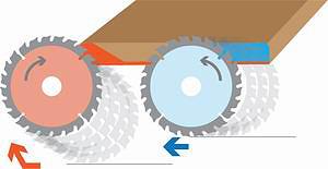 Рис. 5. Пильный узел станка Salvador (Италия) для обработки облицованных плит