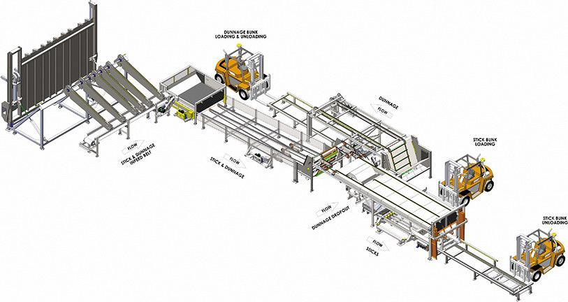 Рис. 13. Система сбора и разделения межрядовых и межпакетных сушильных прокладок компании Comact (показана отдельно от оборудования линии сортировки)
