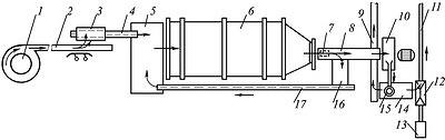 Рис. 1. Схема линии по производству технологической щепы