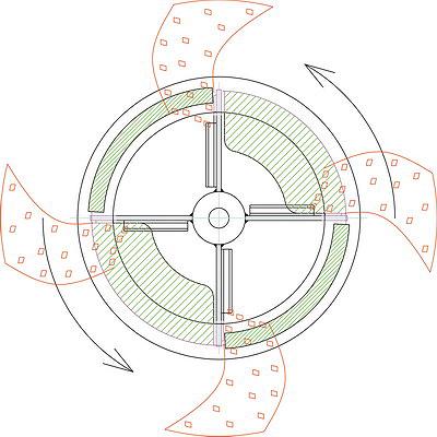 Принцип работы распределительного ротора: распределение потока материала по окружности ножевого кольца